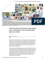 Think You Know How Deep Trump-Russia Goes_ Think Again_ This Chart_Info Will Blow Your Mind _ Brian Frydenborg _ Pulse _ LinkedIn