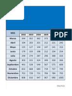 Excel de Investigacion de Operaaciones