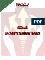 Fluxograma Pag 48