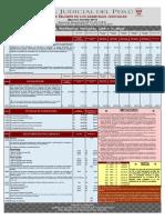 Aranceles Judiciales y Cuadro de Valores Arancelarios Banco de la Nación 2017