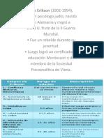 desarrollo psicosocial (1)