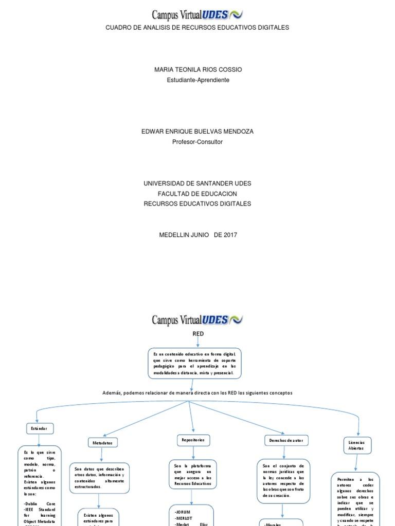 Cuadro de Analisis de Recursos Educativos Digitale1