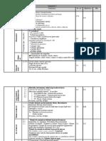 Planificare Integrata Clasa a III a Editata