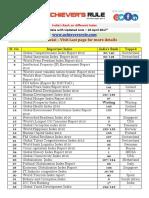 2017 Report -India's Rank on Various Index - www.achieversrule.com...pdf