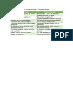 Cuadro Comparativo entre Pavimento Rígido y Pavimento Flexible.docx