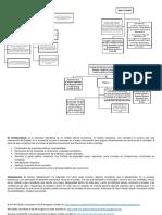 FMI, BM.pdf