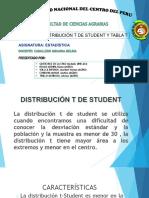 Distribución t de Students y Tabla t Estadistica