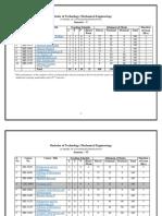 B_Tech_ Mechanical Engg_ KUK 3rd Year Syllabus 18-02-17