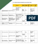 PL3_Checklist Cấu Hình ESB26(SWU2,3,4,5,8,9) Cho RNC Nokia
