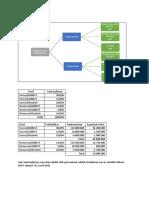 Decision Tree Analysis .docx