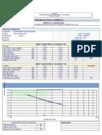 Excel Ensayos.xls Datos.xls Limite (1)