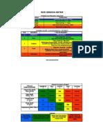 08e.Form Studi Kasus I - RISK GRADING MATRIX.doc