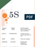 5spowerpointpresentation-120531110546-phpapp02
