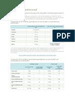 Información nutricional pollo.docx