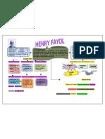 Mapa Conceptual Henry Fayol