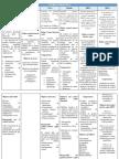 323897320-Cuadro-Comparativo-Modelos-de-Control-Interno.docx