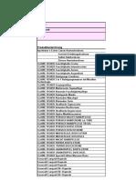 Hausverkaufsliste Stand 01.07.2017