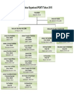 organisasi ipgkti (1).pptx