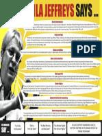2017 JULIO - Frases de Sheila Jeffreys Sobre Hegemonia Patriarcal PDF