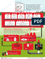 2016 Cchbc Sustainability Infographic