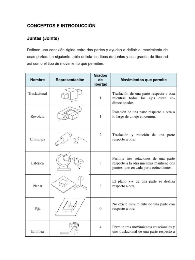 Tipos de Uniones en Mecanismos