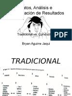 Datos, Análisis e Interpretación de Resultados
