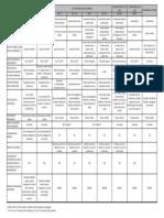 Tabela Ikeda