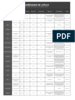 tabela-lupulo-2.pdf