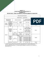 Campo de Calibracion e Incertidumbre Impedancia