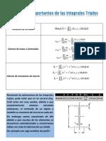 Aplicaciones importantes de las Integrales Triples.pdf