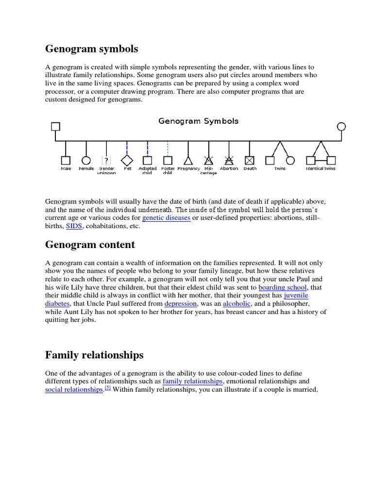Genogram symbols behavioural sciences psychology cognitive genogram symbols behavioural sciences psychology cognitive science biocorpaavc Image collections