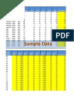 Sample Data Qlikview