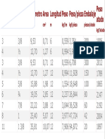Diámetros y equivalencias de Aceros. Sidetur.