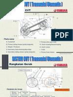 (2) System Kerja CVT