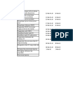 Rencana Kerja PKL