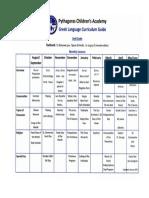 2nd grade curriculum guide