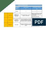 IPER - Modelo