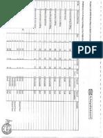 NMDC Buildings List