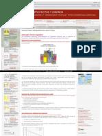 Interruptores Termomagneticos y HTML