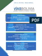 Direcciones of Voboweb