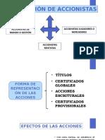 Derecho Comercial 1