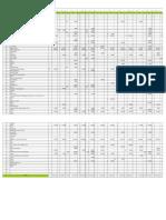 Data Bahan Basah 2017