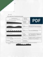 Oberflaechentoleranzen.pdf