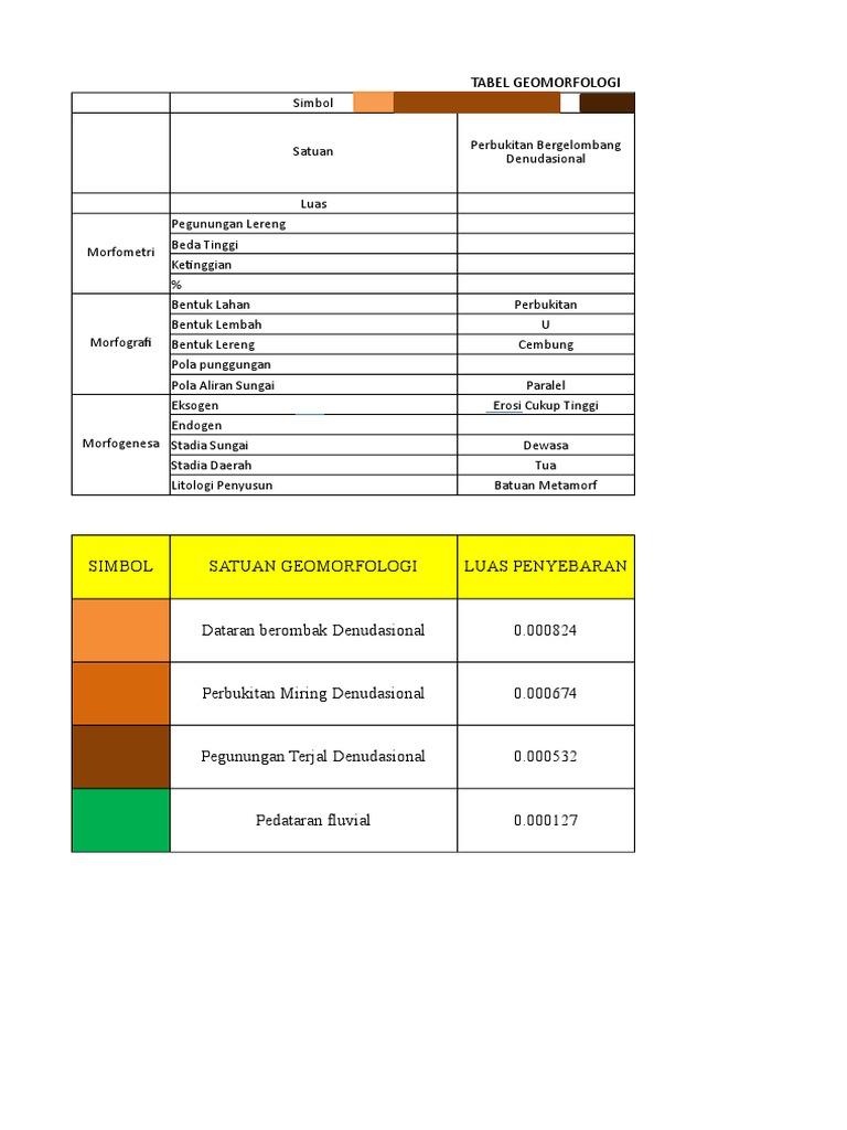 Tabel Geomorfologi Xlsx