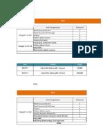 Rancangan Dana Proposal