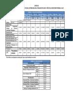 852015-Anexo-I-Valores-de-bolsas.pdf