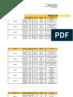 Copia de Medicina (Inventario de Equipos)
