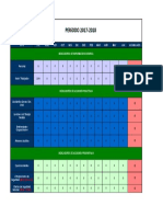 KPIs Tracker 2017