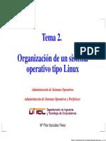 57837983-Organizacion-de-un-sistema-operativo-Linux.pdf