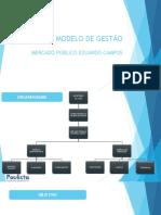 Modelo de Gestão 2